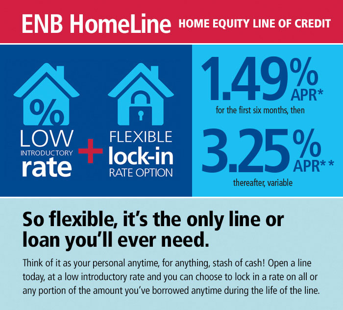 ENB HomeLine - HOME EQUITY LINE OF CREDIT